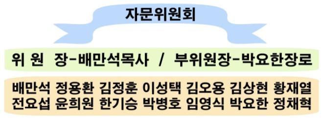 총회자문비위원회 조직.jpg